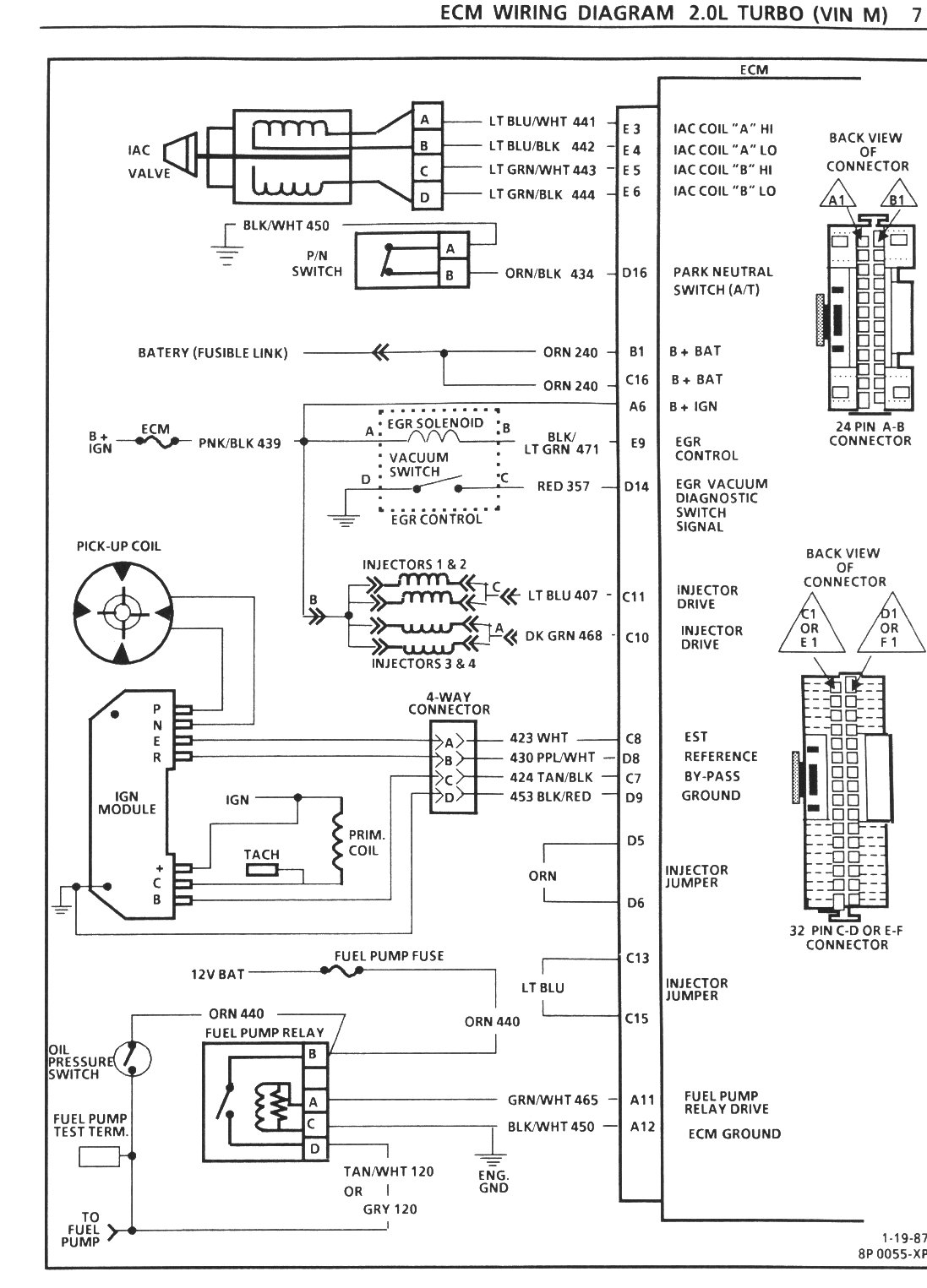 Pdm in addition  besides Image X also  additionally Series Sensordiagram. on detroit series 60 ecm wiring diagram
