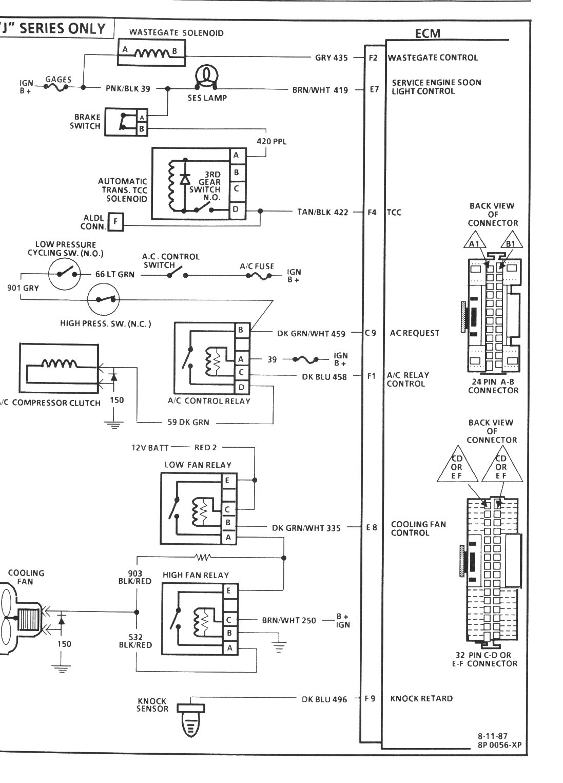 ddec 5 ecm wiring diagram indexnewspaper com. Black Bedroom Furniture Sets. Home Design Ideas